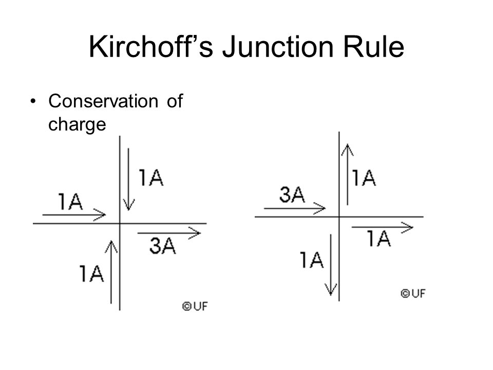 Kirchoff's Junction Rule Conservation of charge