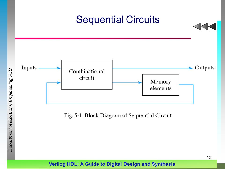 Department of Electronic Engineering, FJU Verilog HDL: A Guide to Digital Design and Synthesis 13 Sequential Circuits