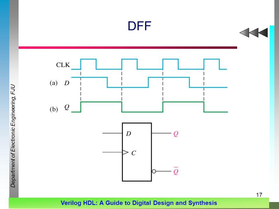 Department of Electronic Engineering, FJU Verilog HDL: A Guide to Digital Design and Synthesis 17 DFF