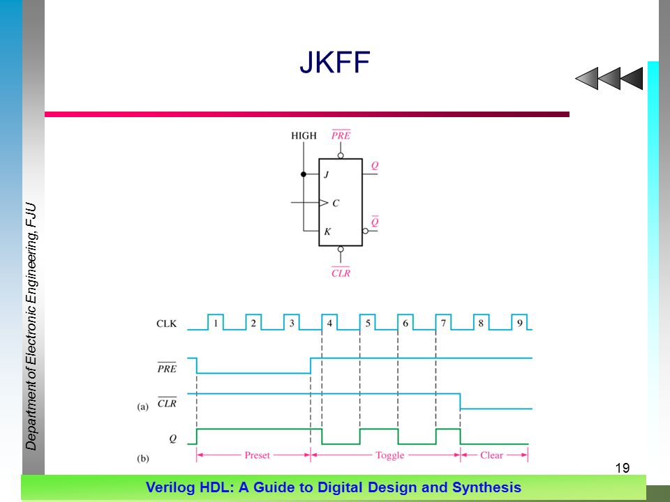 Department of Electronic Engineering, FJU Verilog HDL: A Guide to Digital Design and Synthesis 19 JKFF