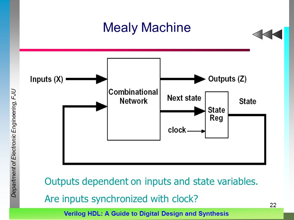 Department of Electronic Engineering, FJU Verilog HDL: A Guide to Digital Design and Synthesis 22 Mealy Machine Outputs dependent on inputs and state variables.