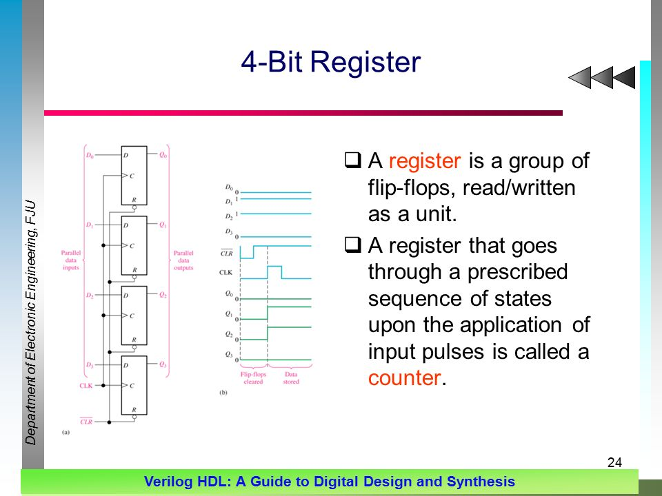 Department of Electronic Engineering, FJU Verilog HDL: A Guide to Digital Design and Synthesis 24 4-Bit Register  A register is a group of flip-flops, read/written as a unit.