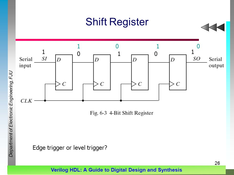 Department of Electronic Engineering, FJU Verilog HDL: A Guide to Digital Design and Synthesis 26 Shift Register Edge trigger or level trigger.