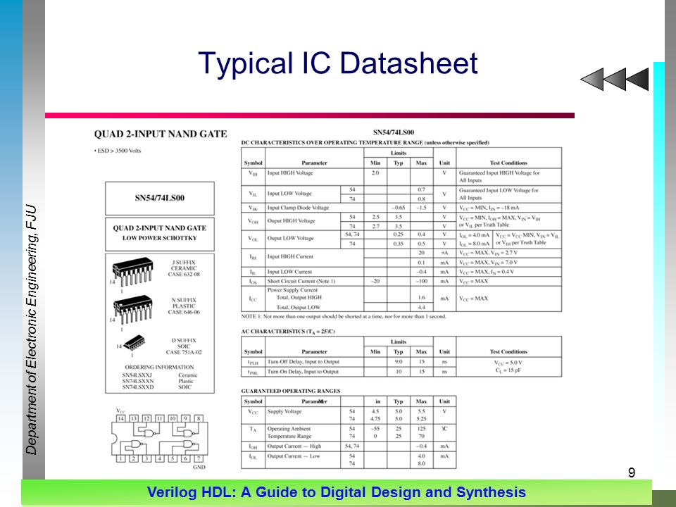 Department of Electronic Engineering, FJU Verilog HDL: A Guide to Digital Design and Synthesis 9 Typical IC Datasheet