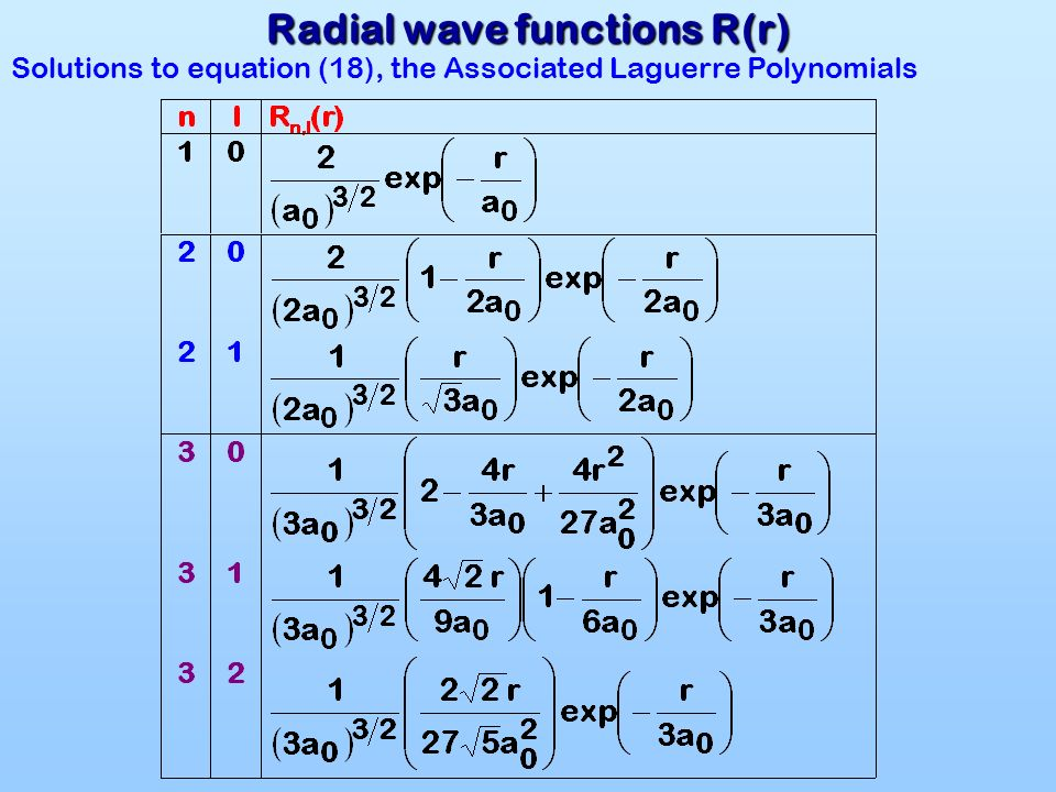 Radial wave functions R(r) Solutions to equation (18), the Associated Laguerre Polynomials