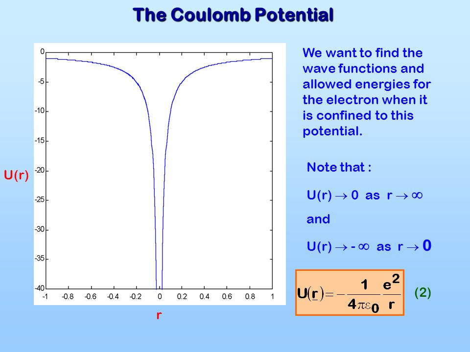 The Coulomb Potential r U(r) Note that : U(r)  0 as r   and U(r)  -  as r  0 We want to find the wave functions and allowed energies for the electron when it is confined to this potential.