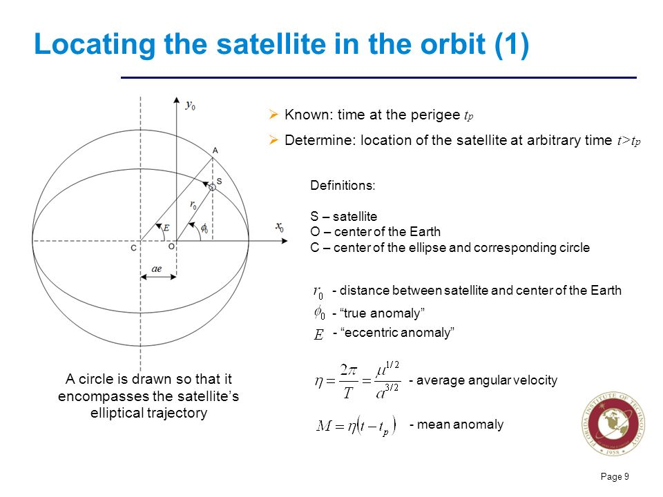 Florida Institute of technologies Locating the satellite in the orbit (1)  Known: time at the perigee t p  Determine: location of the satellite at arbitrary time t>t p Page 9 Definitions: S – satellite O – center of the Earth C – center of the ellipse and corresponding circle - distance between satellite and center of the Earth - true anomaly - eccentric anomaly A circle is drawn so that it encompasses the satellite's elliptical trajectory - average angular velocity - mean anomaly