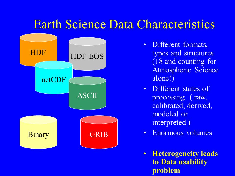 Earth Science Data Characteristics Different formats, types and structures (18 and counting for Atmospheric Science alone!) Different states of processing ( raw, calibrated, derived, modeled or interpreted ) Enormous volumes Heterogeneity leads to Data usability problem HDF HDF-EOS netCDF ASCII BinaryGRIB