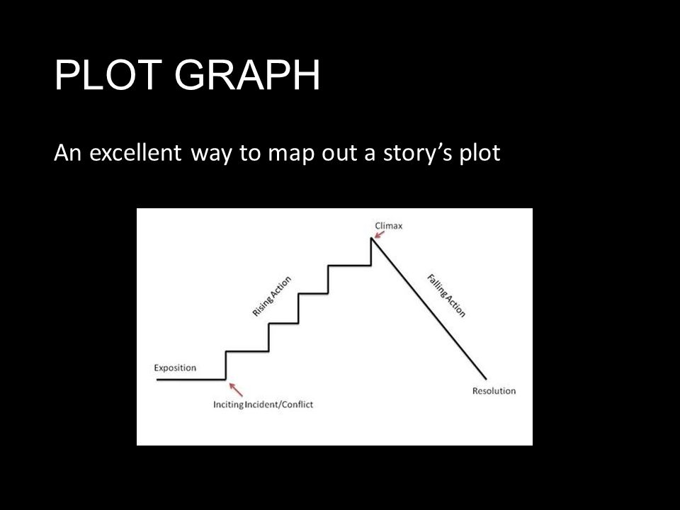 Short Story Elements  #1  PLOT The chain of events in a