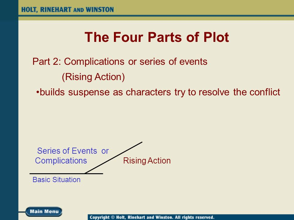 The Four Parts of Plot Part 2: Complications or series of events (Rising Action) builds suspense as characters try to resolve the conflict Basic Situation Series of Events or Complications Rising Action