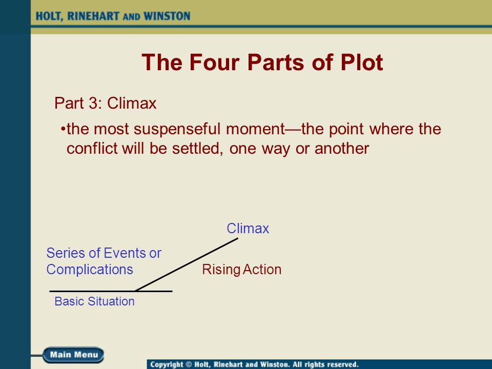 The Four Parts of Plot Part 3: Climax the most suspenseful moment—the point where the conflict will be settled, one way or another Basic Situation Series of Events or Complications Climax Rising Action