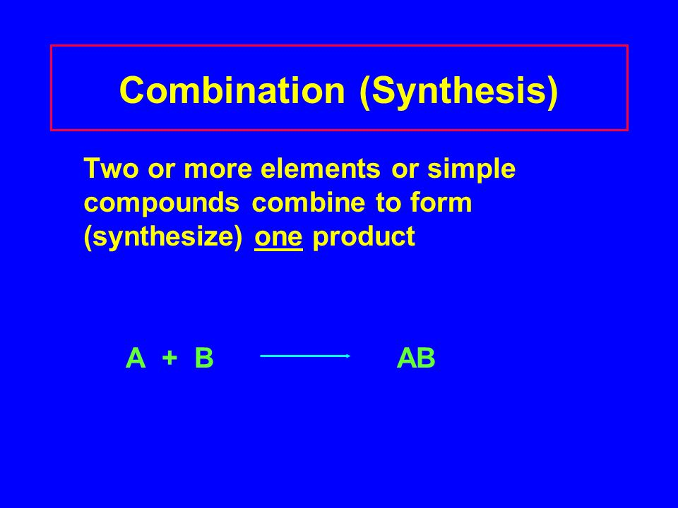 Combination (Synthesis) Two or more elements or simple compounds combine to form (synthesize) one product A + B AB