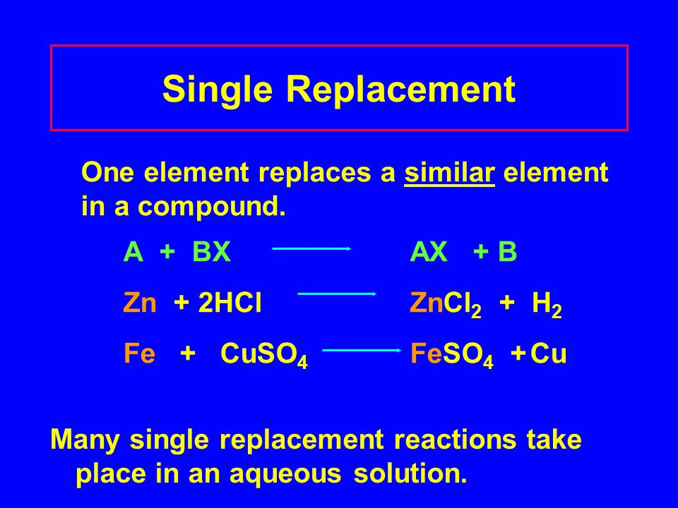 Single Replacement One element replaces a similar element in a compound.