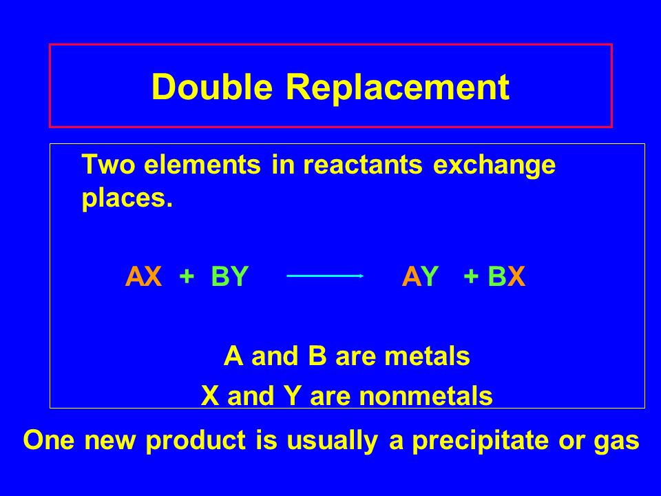 Double Replacement Two elements in reactants exchange places.