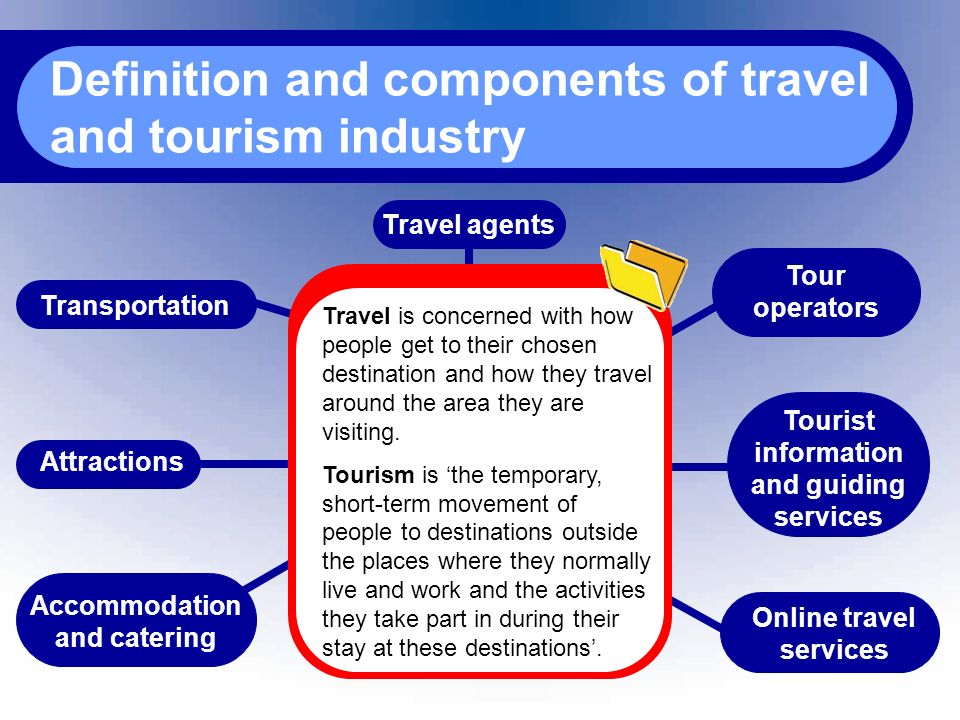 p1 describe the travel and tourism component Btec national travel & tourism 2010 unit 1: investigating the travel and tourism sector © travel and tourism publishing ltd 2010 wwwtandtpublishingcouk.