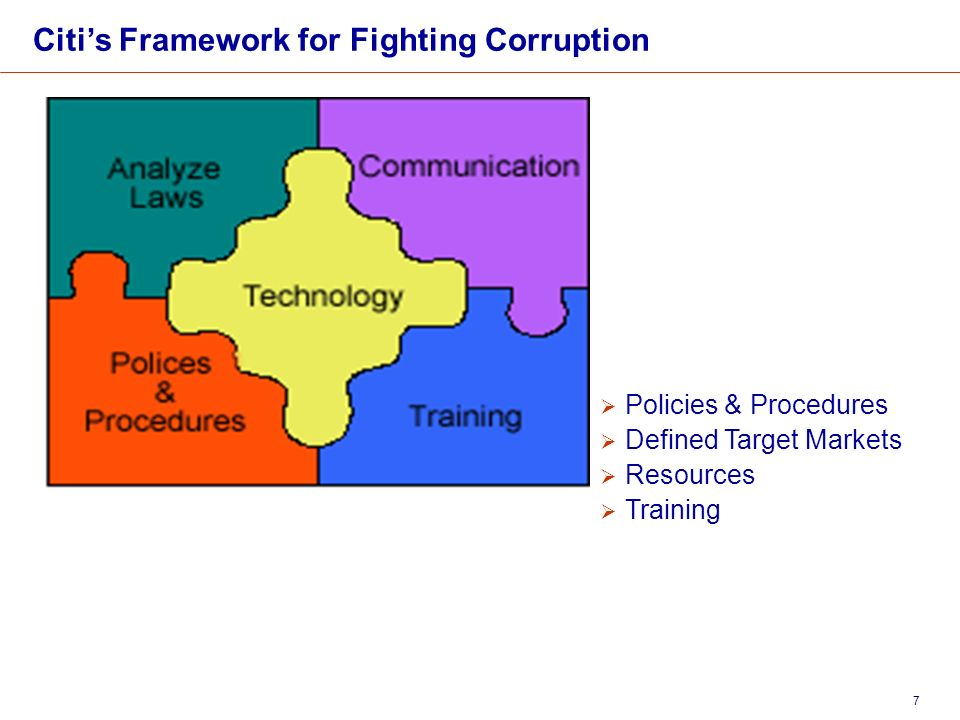 The Role of Wolfsberg Group Against Corruption 14 December ppt download