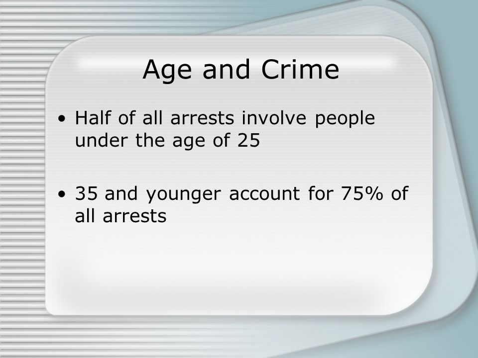 Age and Crime Half of all arrests involve people under the age of and younger account for 75% of all arrests