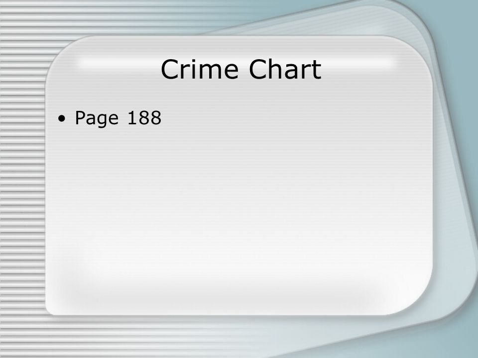 Crime Chart Page 188