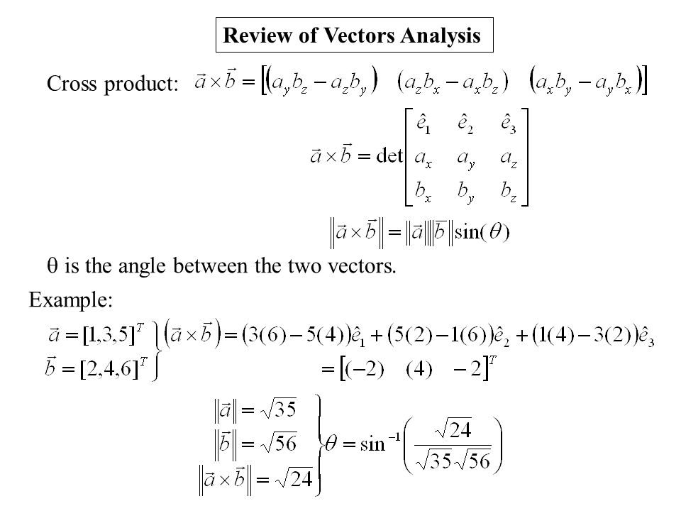review of mathematics review of vectors analysis givenmagnitude of
