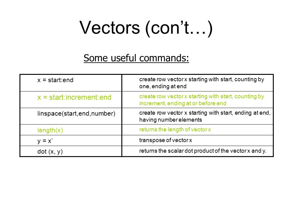 Vectors (con't…) Some useful commands: x = start:end create row vector x starting with start, counting by one, ending at end x = start:increment:end create row vector x starting with start, counting by increment, ending at or before end linspace(start,end,number) create row vector x starting with start, ending at end, having number elements length(x) returns the length of vector x y = x' transpose of vector x dot (x, y) returns the scalar dot product of the vector x and y.