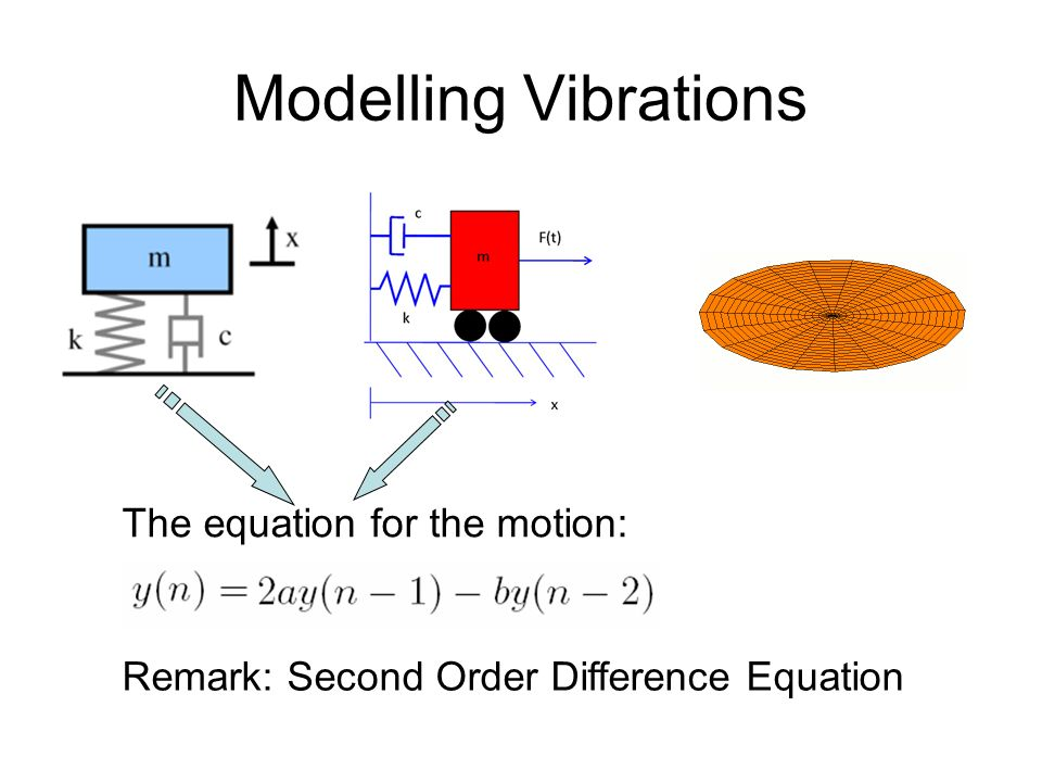 Modelling Vibrations The equation for the motion: Remark: Second Order Difference Equation