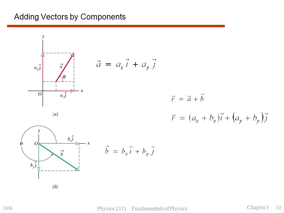 2009 Physics 2111 Fundamentals of Physics Chapter 3 10 Adding Vectors by Components