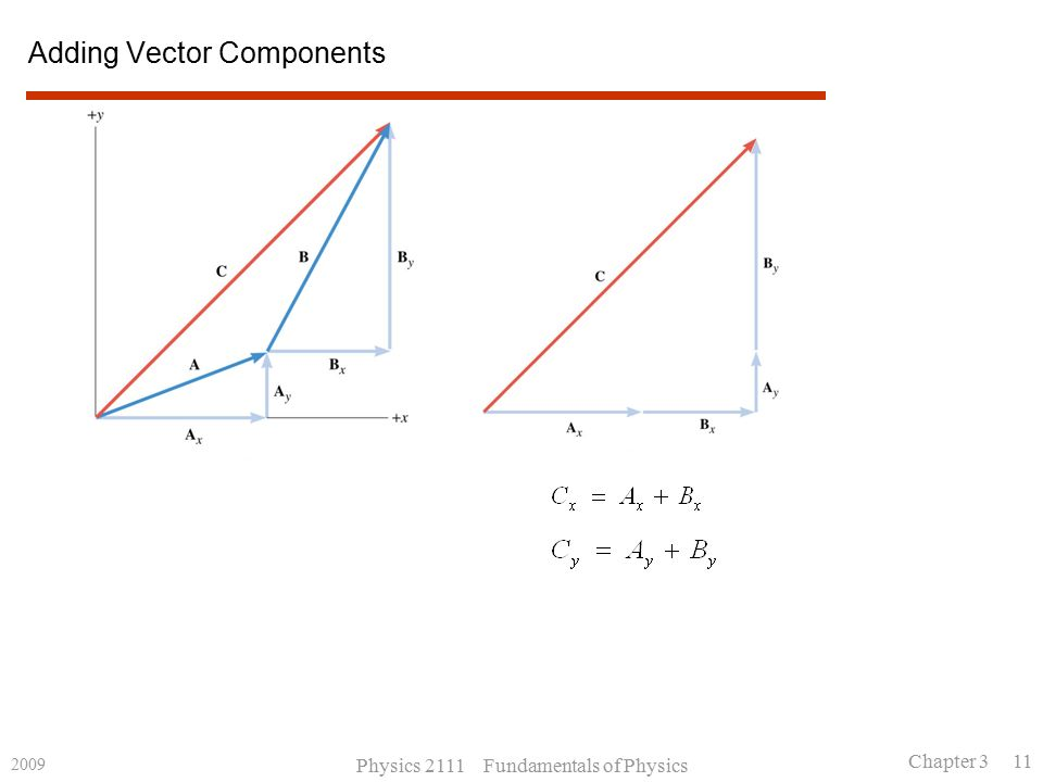 2009 Physics 2111 Fundamentals of Physics Chapter 3 11 Adding Vector Components