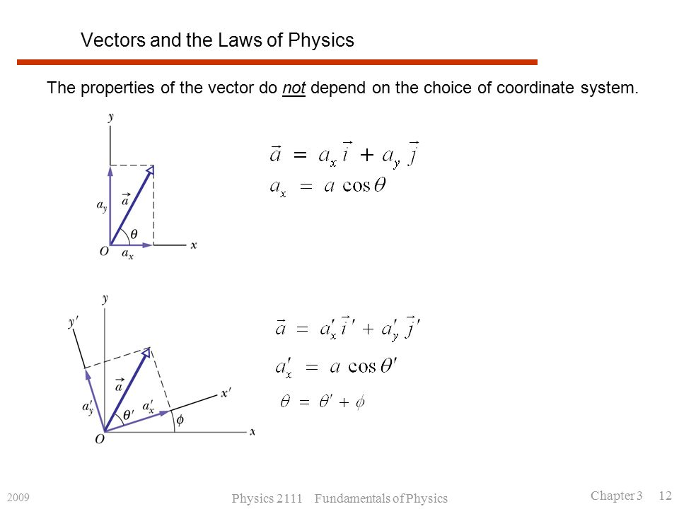 2009 Physics 2111 Fundamentals of Physics Chapter 3 12 Vectors and the Laws of Physics The properties of the vector do not depend on the choice of coordinate system.