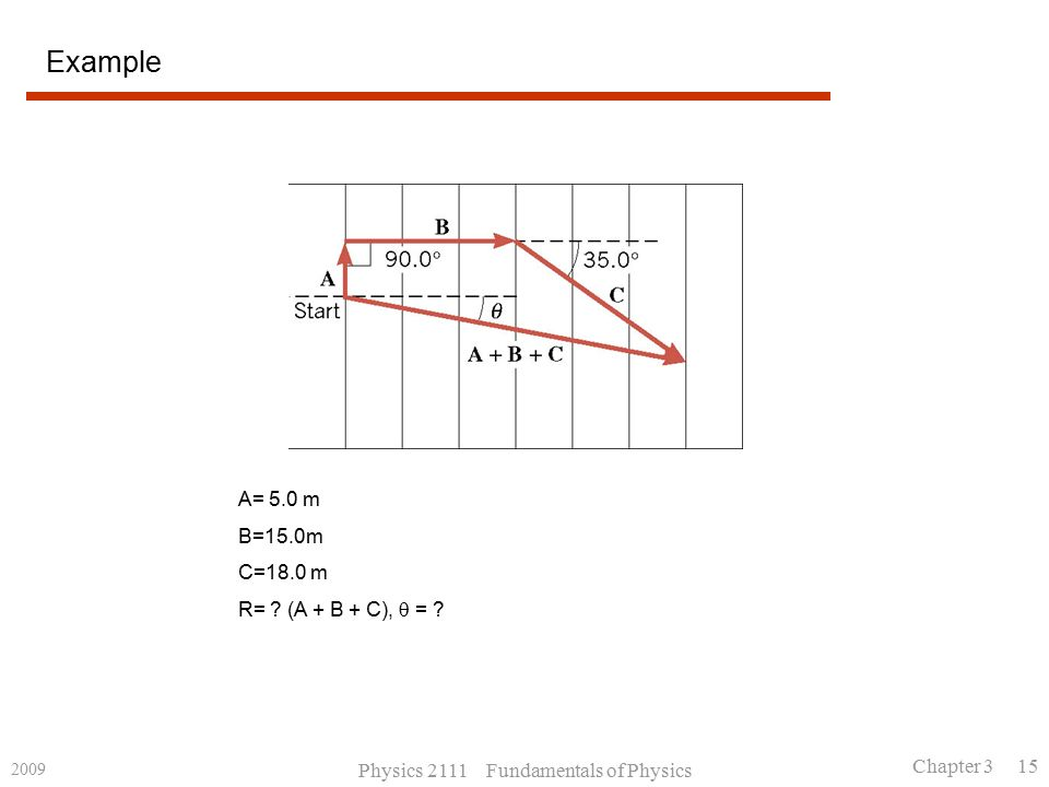 2009 Physics 2111 Fundamentals of Physics Chapter 3 15 Example A= 5.0 m B=15.0m C=18.0 m R= .