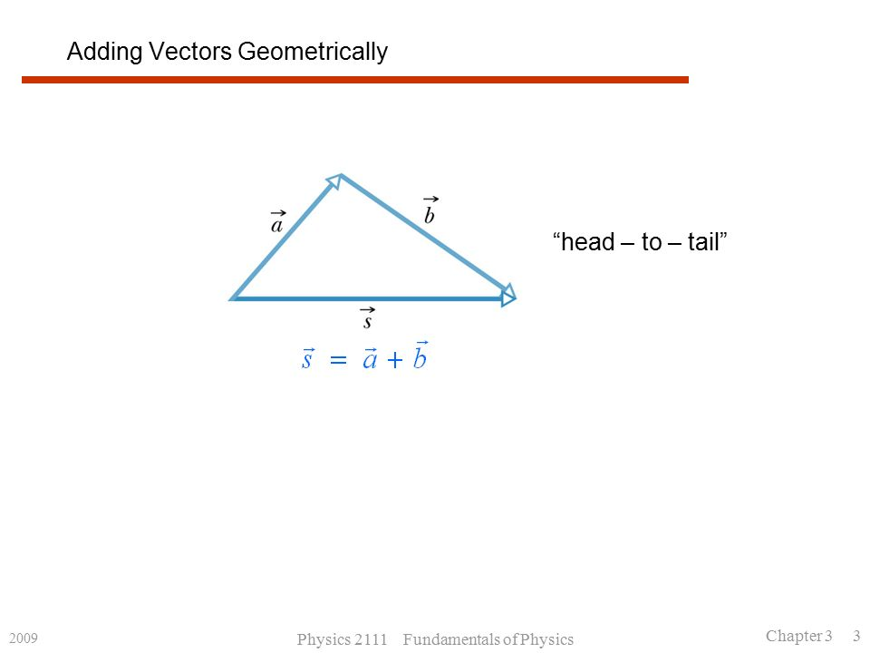 2009 Physics 2111 Fundamentals of Physics Chapter 3 3 Adding Vectors Geometrically head – to – tail