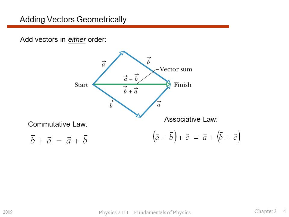 2009 Physics 2111 Fundamentals of Physics Chapter 3 4 Adding Vectors Geometrically Add vectors in either order: Commutative Law: Associative Law: