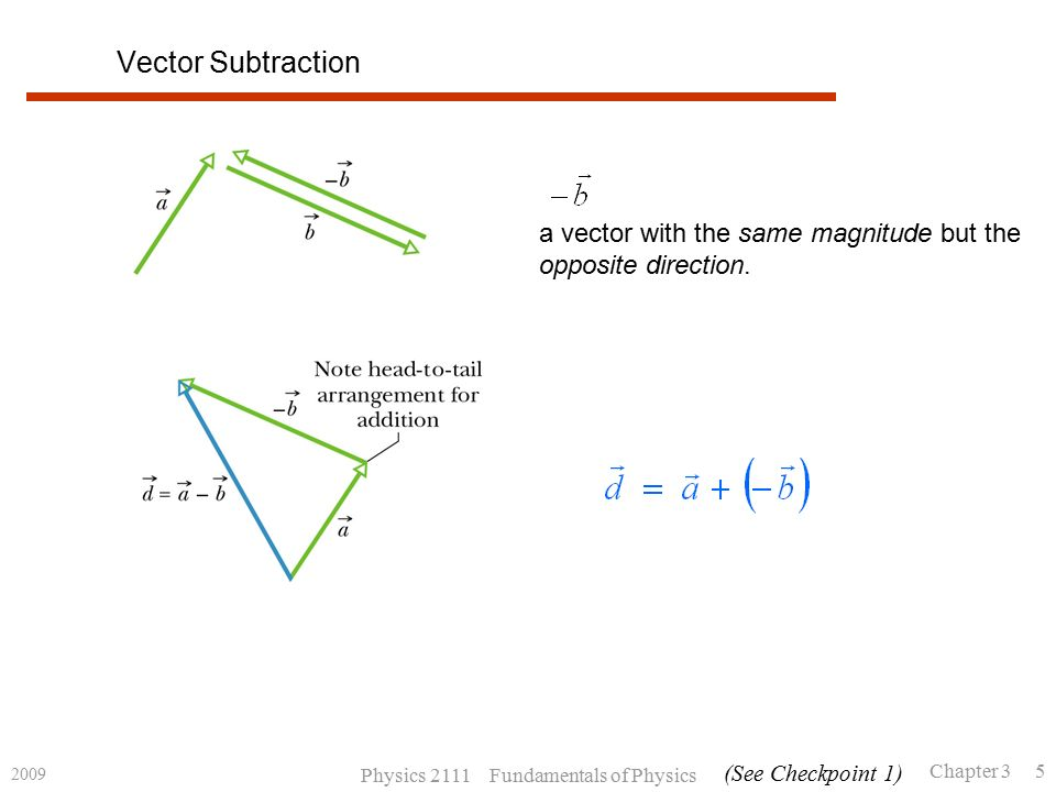 2009 Physics 2111 Fundamentals of Physics Chapter 3 5 Vector Subtraction (See Checkpoint 1) a vector with the same magnitude but the opposite direction.