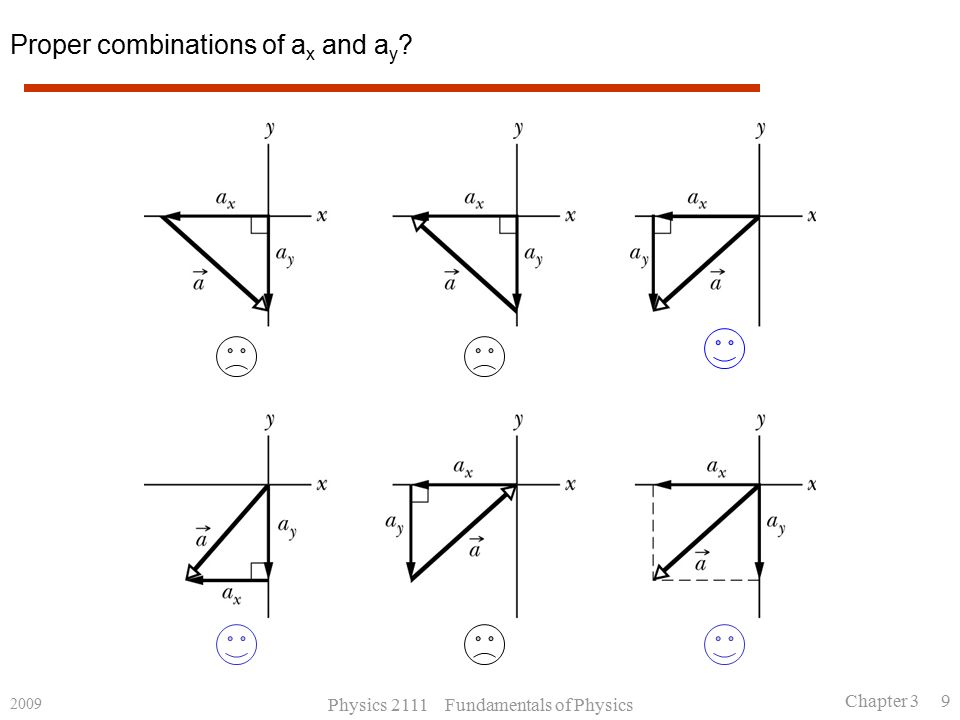 2009 Physics 2111 Fundamentals of Physics Chapter 3 9 Proper combinations of a x and a y