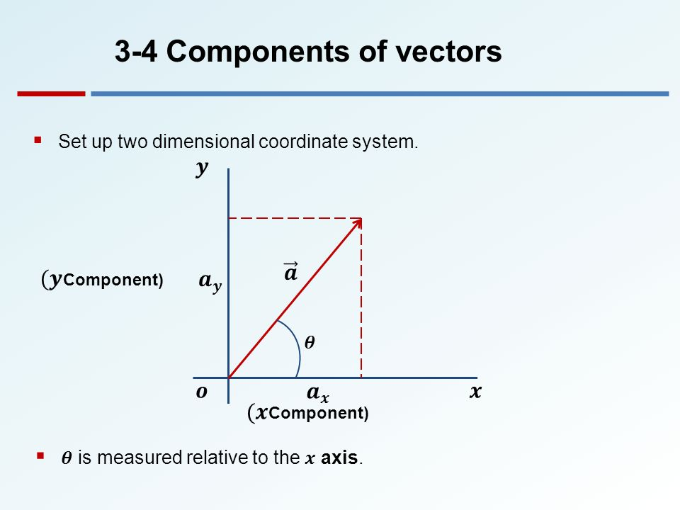  Set up two dimensional coordinate system. 3-4 Components of vectors