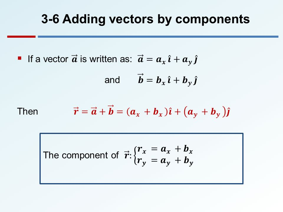 3-6 Adding vectors by components