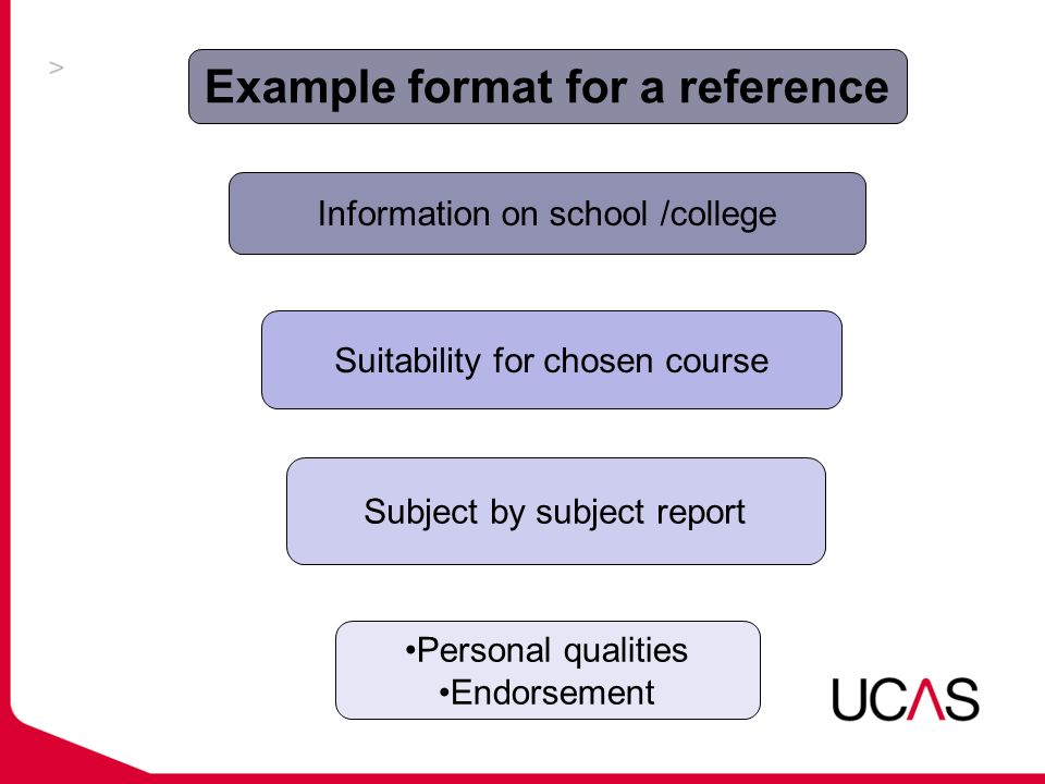 Example format for a reference Information on school /college Suitability for chosen course Subject by subject report Personal qualities Endorsement
