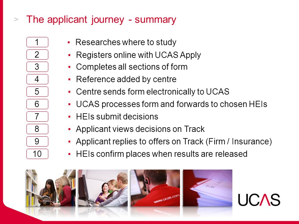 The applicant journey - summary ▪Researches where to study ▪Registers online with UCAS Apply ▪Completes all sections of form ▪Reference added by centre ▪Centre sends form electronically to UCAS ▪UCAS processes form and forwards to chosen HEIs ▪HEIs submit decisions ▪Applicant views decisions on Track ▪Applicant replies to offers on Track (Firm / Insurance) ▪HEIs confirm places when results are released