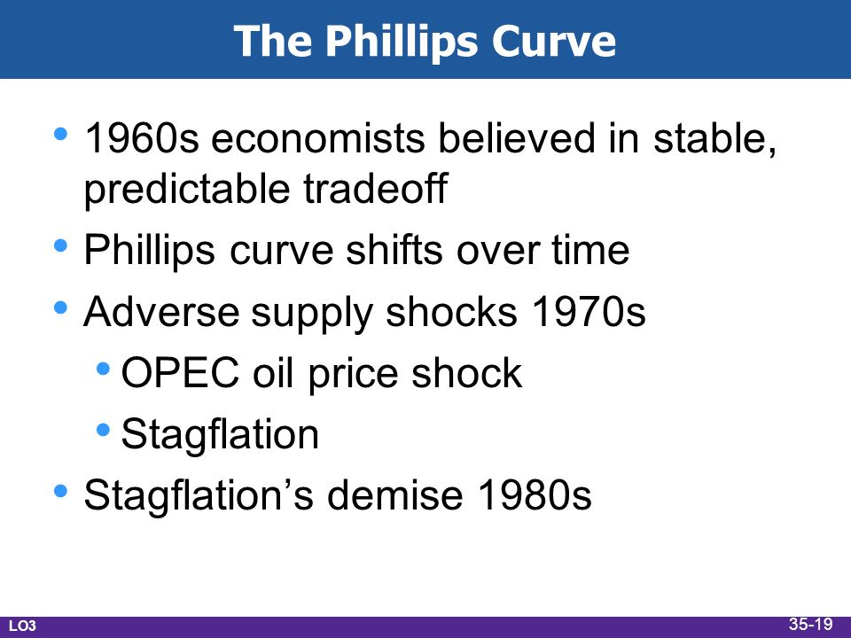 1960s economists believed in stable, predictable tradeoff Phillips curve shifts over time Adverse supply shocks 1970s OPEC oil price shock Stagflation Stagflation's demise 1980s The Phillips Curve LO