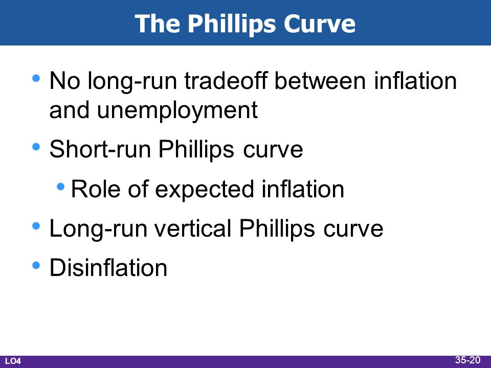 The Phillips Curve No long-run tradeoff between inflation and unemployment Short-run Phillips curve Role of expected inflation Long-run vertical Phillips curve Disinflation LO