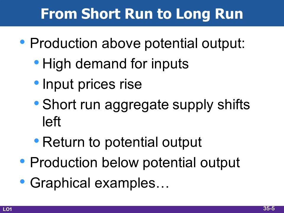 From Short Run to Long Run Production above potential output: High demand for inputs Input prices rise Short run aggregate supply shifts left Return to potential output Production below potential output Graphical examples… LO1 35-5