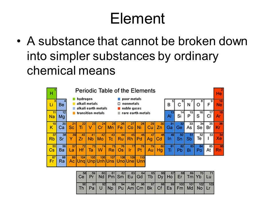 Element A substance that cannot be broken down into simpler substances by ordinary chemical means