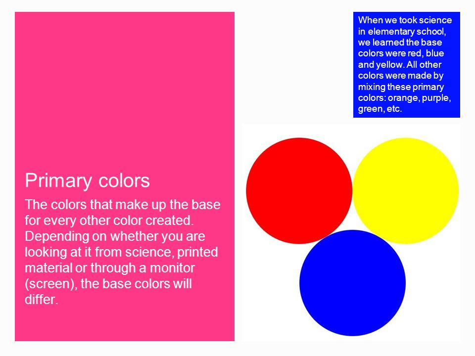 CMYK Vs RGB Design Primary Colors The That Make Up Base