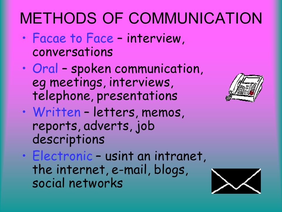 METHODS OF COMMUNICATION Facae to Face – interview, conversations Oral – spoken communication, eg meetings, interviews, telephone, presentations Written – letters, memos, reports, adverts, job descriptions Electronic – usint an intranet, the internet,  , blogs, social networks