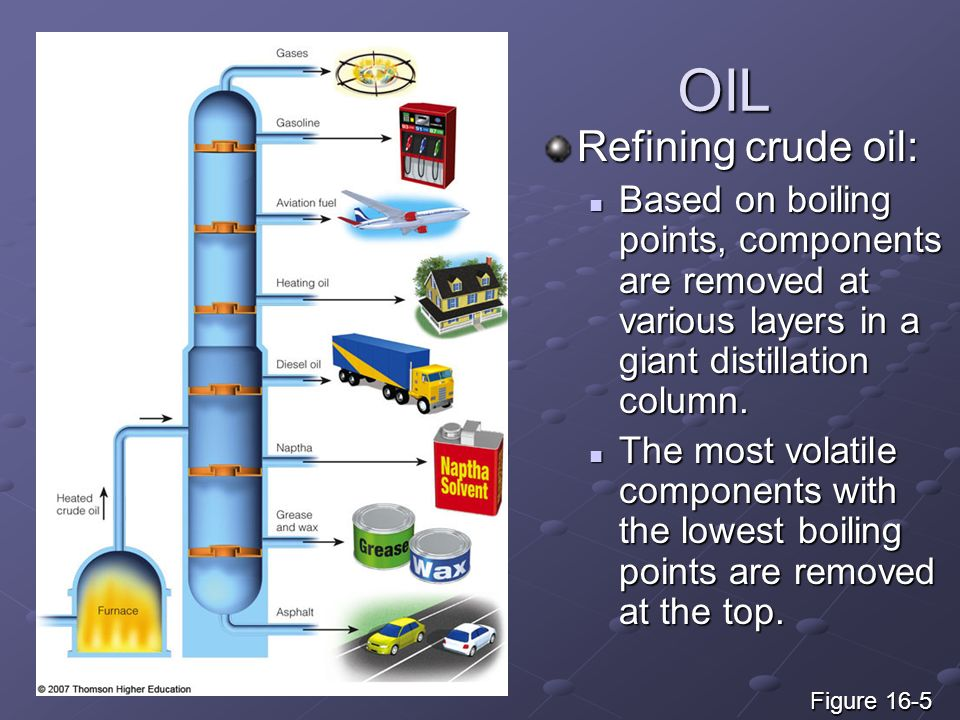 OIL Refining crude oil: Based on boiling points, components are removed at various layers in a giant distillation column.