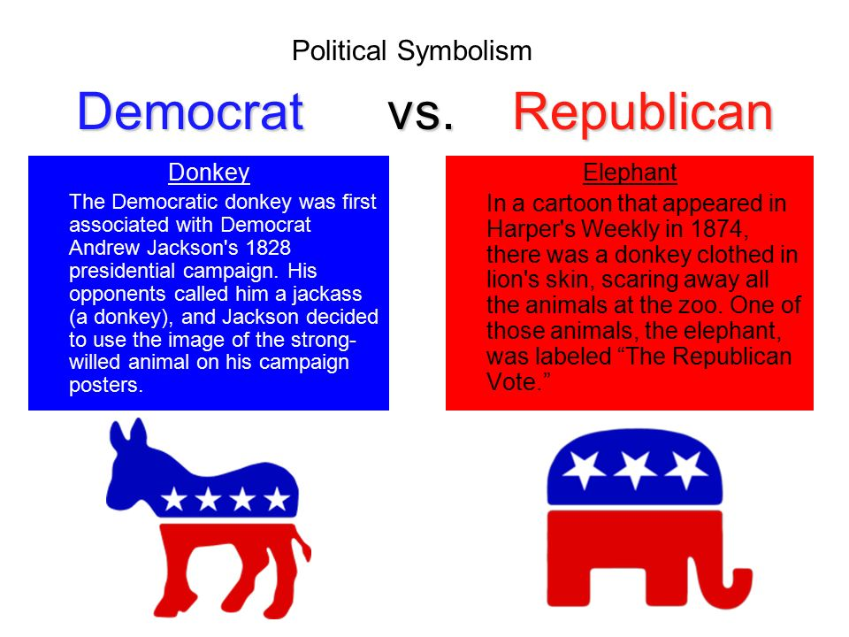 what do republicans and democrats stand for?