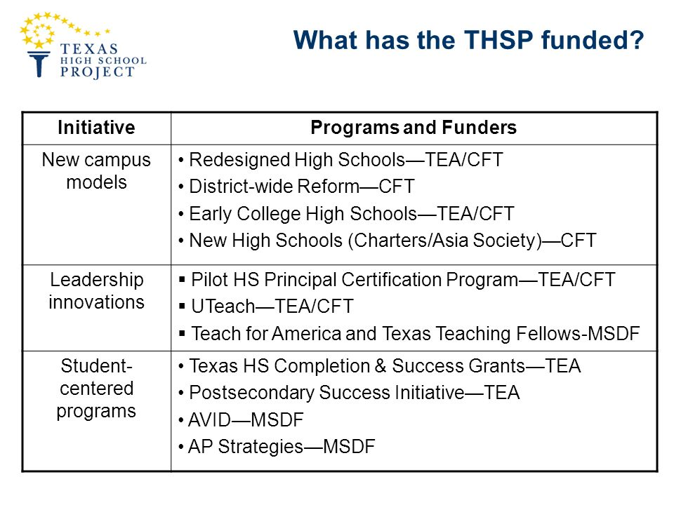 Texas High School Project—A Partnership to Increase Graduation Rates ...