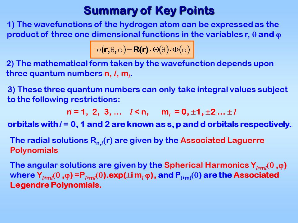 Summary of Key Points 1) The wavefunctions of the hydrogen atom can be expressed as the product of three one dimensional functions in the variables r,  and  2) The mathematical form taken by the wavefunction depends upon three quantum numbers n, l, m l.
