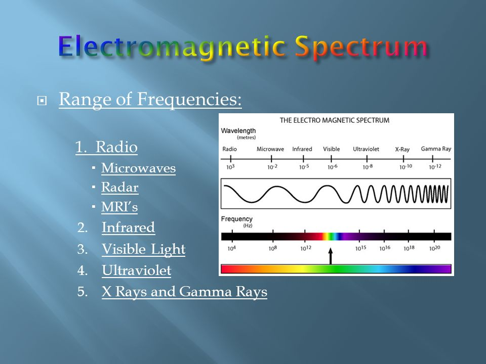  Range of Frequencies: 1. Radio  Microwaves  Radar  MRI's 2.