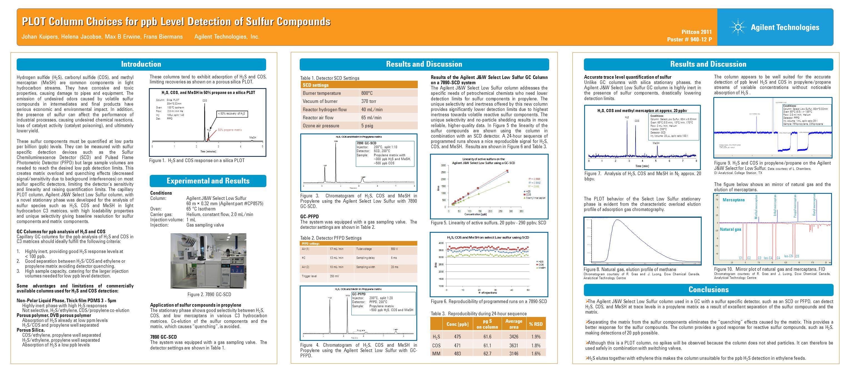 Time [minutes] H 2 S MeSH 50% propane matrix Column:Silica