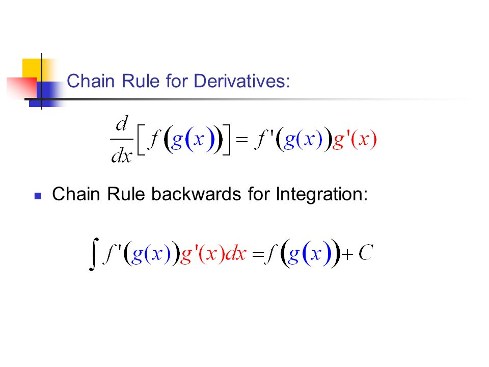 Chain Rule for Derivatives: Chain Rule backwards for Integration: